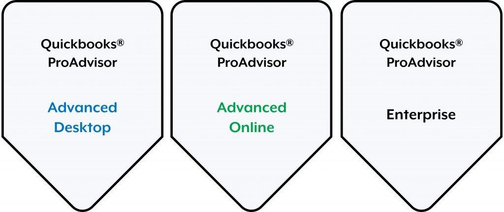 quickbooks badge